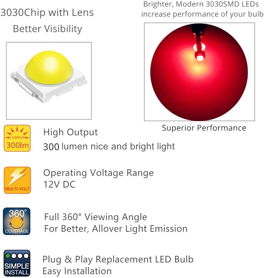 WLJH Canbus Ultra Bright Pc74 Twist Lock Socket T5 2721 73 74 Led 3SMD 3030 Chip Car Instrument Cluster Gauge Dash Dashboard Panel Lights Indicator Light Bulb Kits 12V Blue 20 Pack