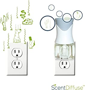 New - (2 Pack) ScentDiffuse™ Plug in Deodorizer and Malodor Remover fits Air Wick (Clean Air Pet Deodorizer)