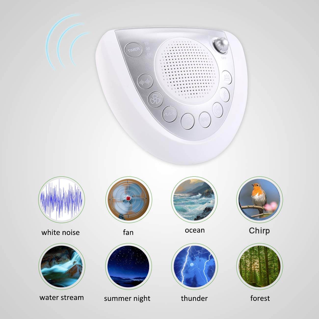 White Noise Sound Machine - Raynic Sleep Therapy Portable Spa Relaxation Machine with 8 Natural Soothing Sounds, Sleep Timer, Headphone Jack, USB Port for Baby, Kids, Adults, Traveler, Office, bedroom