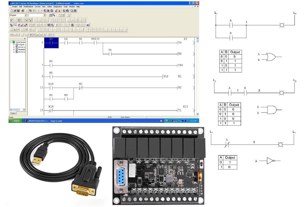 PLC Professional Study Course Starter Kit Ladder Logic Software & Controller 20 I/O, 24V, USB interface by Migro