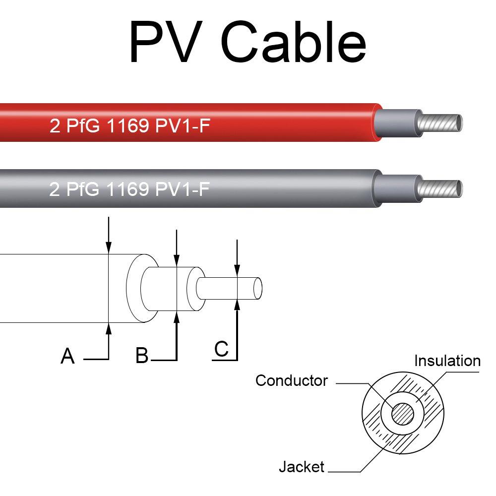 BougeRV 1 Paire 6m 6,0 mm 20Ft 10AWG C/âble dExtension Solaire avec MC4 Connecteur Femelle et M/âle Adaptateur Rallonge Connecteur de Panneau Solaire Outil de Kit pour Photovolta/ïque Panneau Solaire