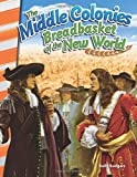 The Middle Colonies: Breadbasket of the New World