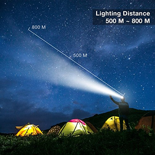 Headlamp,Brightest 12000 Lumen CREE LED Work Headlight,18650 USB Rechargeable Waterproof Flashlight with Zoomable Work Light,Head Lights for Camping,Running,Hiking,Best Christmas Gifts by Head Lamp (Image #4)