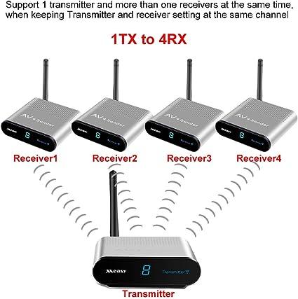 Measy Av220 Wireless Hdmi Audio Video Sender Empfänger Elektronik