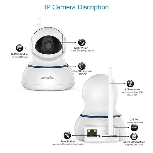 Amazon in: Buy wansview 1080P IP Camera, Wireless Home