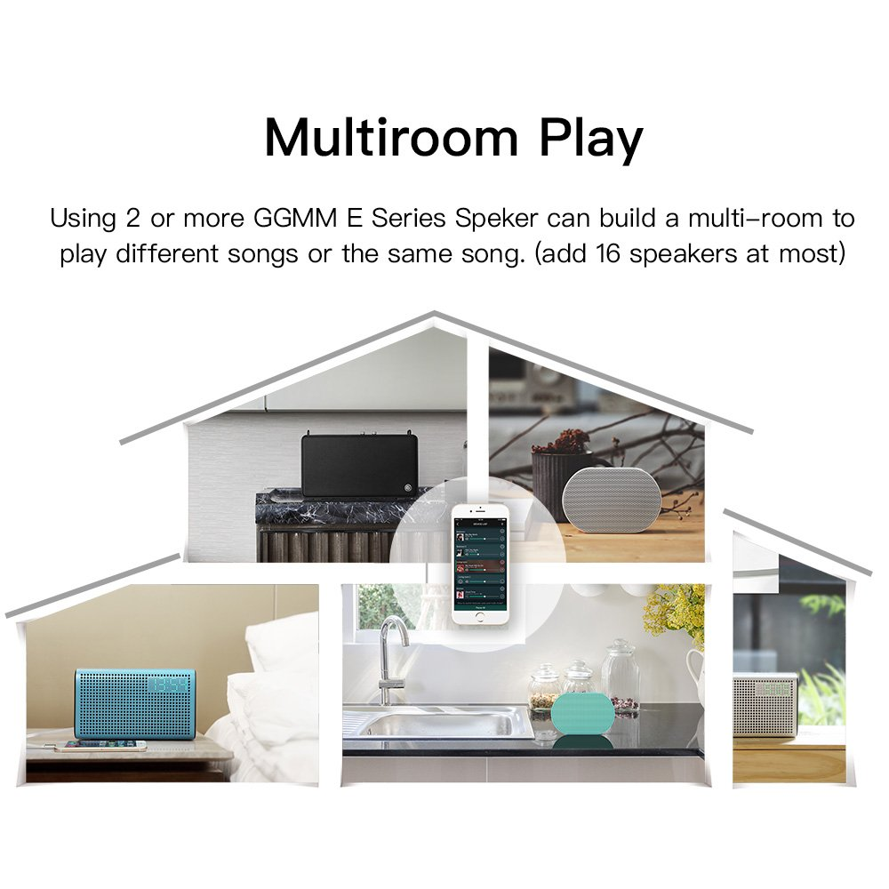 Wireless Speakers, GGMM WiFi Bluetooth Speakers with Alexa Built-in, Press-Activated App Talking Voice Control, Palm Size Indoor AirPlay Spotify Multi Room Smart Speaker 10W, E2 White