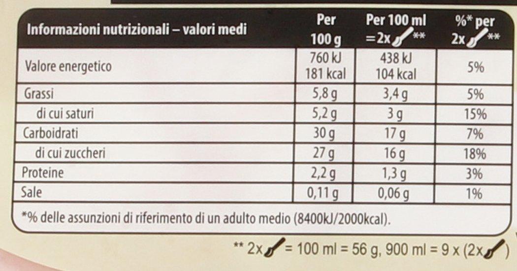 Carte DOr Gelateria Merengue y Fresa - 900 ml: Amazon.es ...