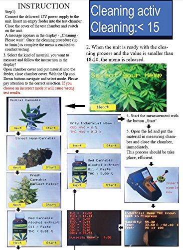 THC cáñamo Cannabis Marihuana cannabis THC Digital Analyzer ml de XXL: Amazon.es: Jardín