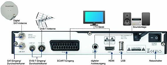 Telestar TD 2220 HD - Receptor AV (75 Ohmio, RCA, Alámbrico, MPEG1, MPEG2, MPEG4, NTSC, PAL, 1080i, 480i, 576i, 576p, 720p) (importado): Amazon.es: ...