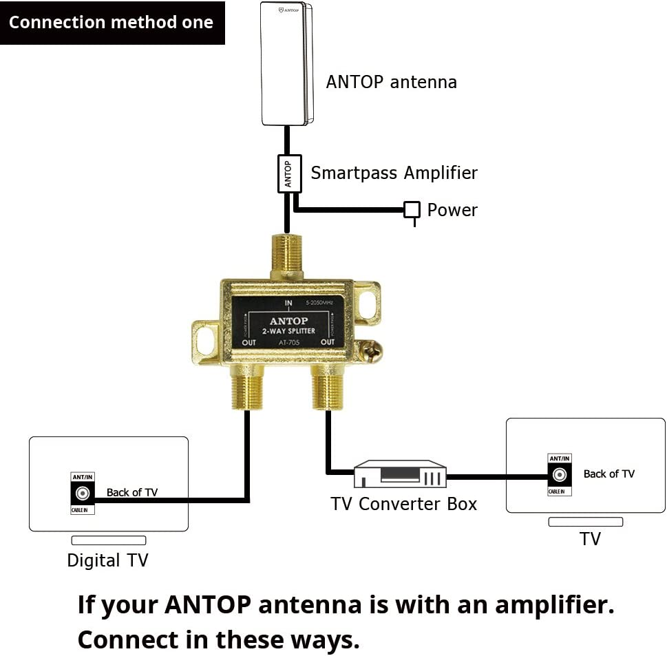 Antop Low-Loss 2 Way Coaxial Splitter for TV Antenna and Satellite 18K Gold-Plated Chassis 2GHz 5-2050MHz All Port DC Power Passing