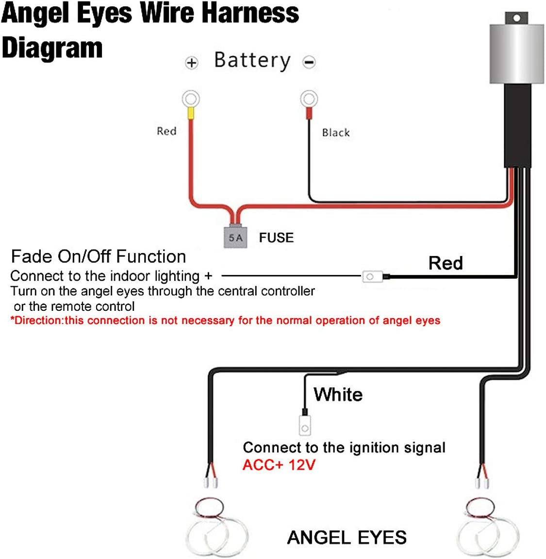 [SCHEMATICS_48ZD]  Amazon.com: csslyzl 131MM White Cotton LED Angel Eyes Halo Ring Lighting  Kit for BMW E36 E38 E39 E46 M3 3,5,7 Series With Relay Wire Harness Fade on  and Fade off: Automotive | Indoor Lights Wiring Diagram |  | Amazon.com