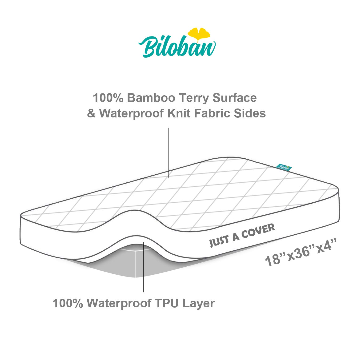 Ultra Soft Bamboo Fleece Surface and Extra Waterproof Layer Cradle Mattress Pad Cover for 36 /× 18 Standard Cradle Mattress 2 Pack Washer /& Dryer
