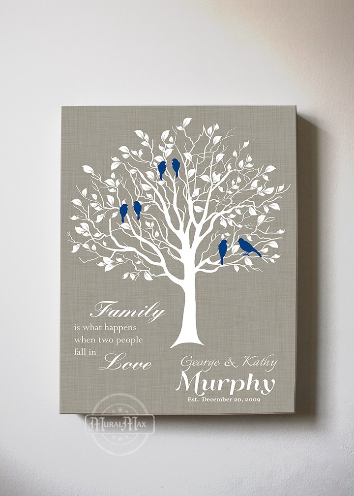 MuralMax - Custom Family Tree, When Two People Fall In Love, Stretched Canvas Wall Art, Wedding & Anniversary Gifts, Unique Wall Decor, Color, Taupe - 30-DAY - Size - 24x30