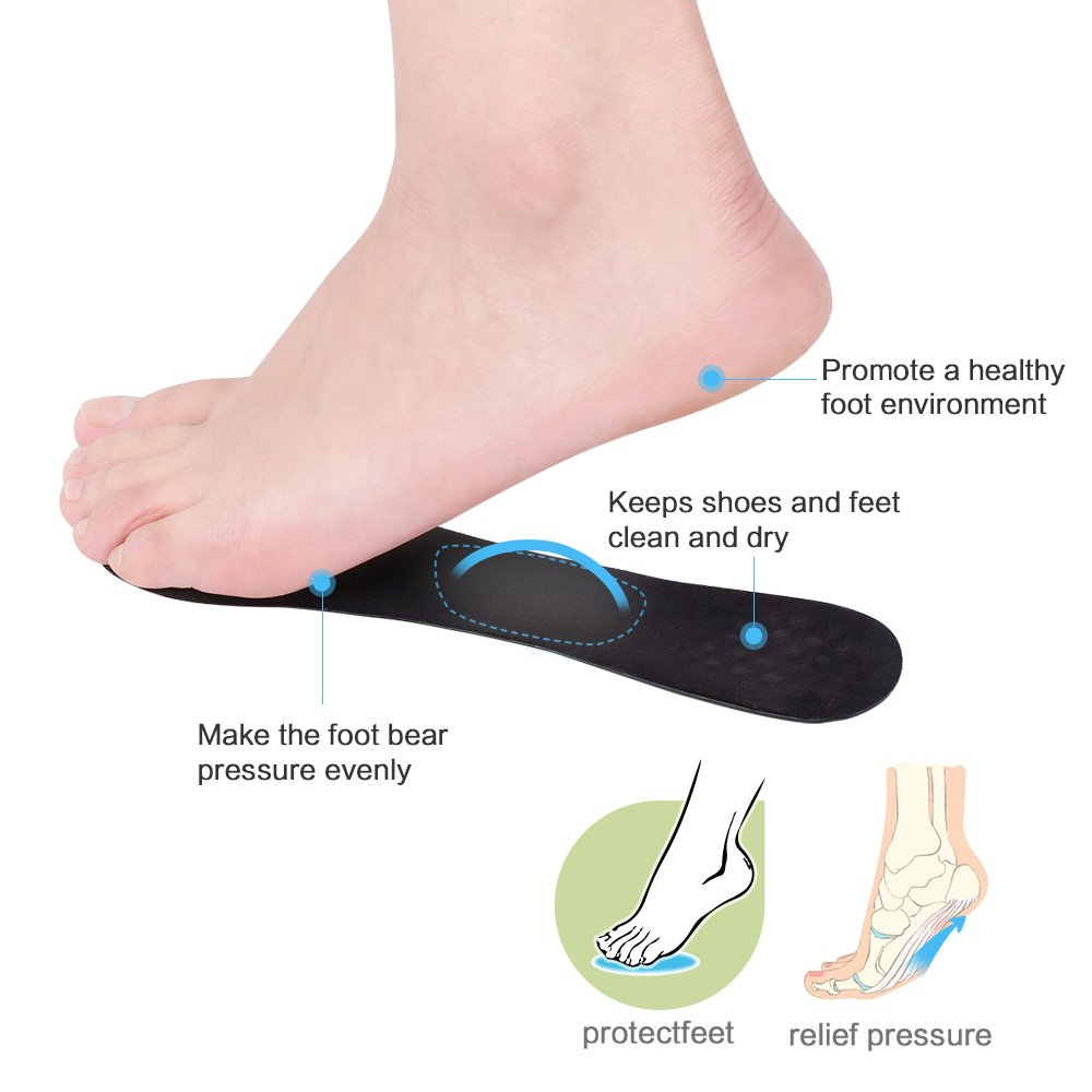 Amazon.com: Doact Shoes Insoles Insert Foot Pad Heel Cushion Cups Support:  Health & Personal Care