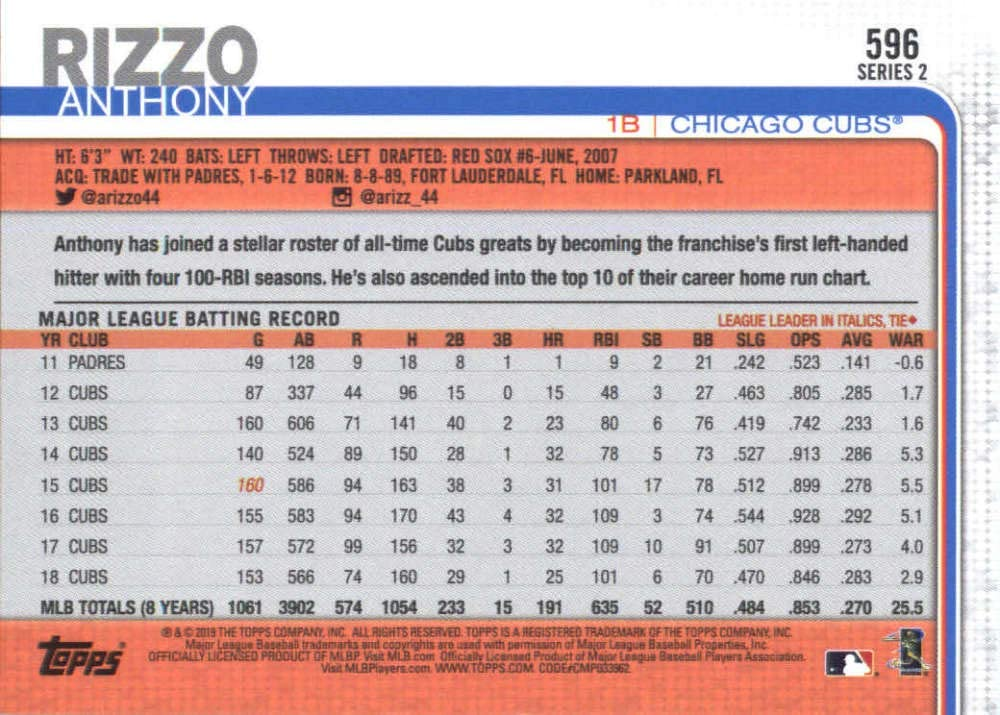 2019 Topps #596 Anthony Rizzo Chicago Cubs Baseball Card