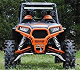 SuperATV Polaris RZR 900/1000 Front Brush Guard (Wrinkle Black)