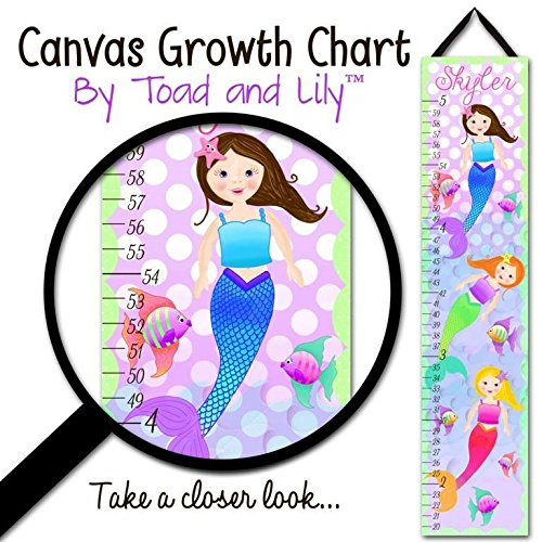 Mermaid Growth Chart - 8