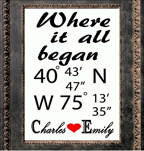 personalized gifts engagement gifts for bride gifts bridal shower gifts dating anniversary gifts