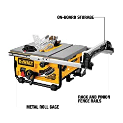 best small table saw