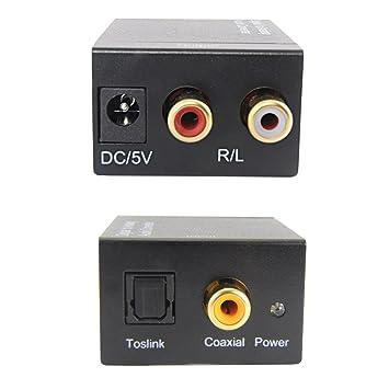 Incutex - Conversor de señal de Audio Digital (Toslink y coaxial) a analógica (