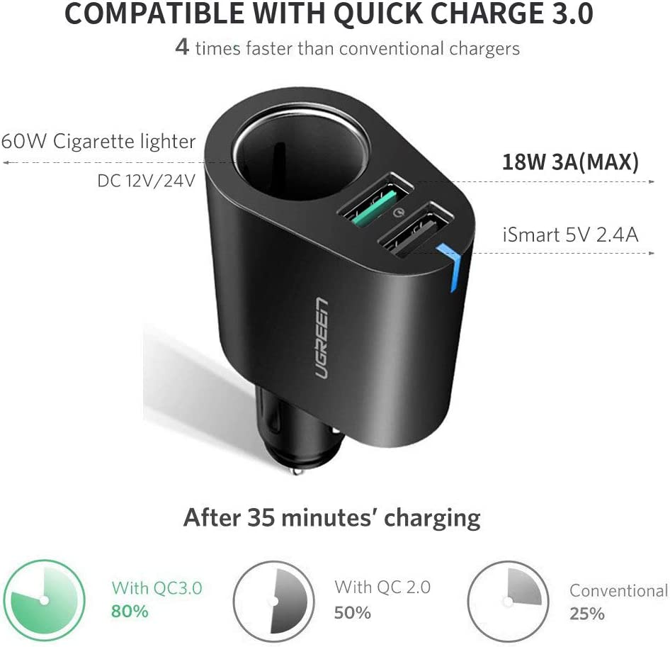 UGREEN Car Charger Adapter 60W Cigarette Lighter Socket Splitter 12V/24V, 30W Dual USB Quick Charge 3.0 3A and 2.4A USB Compatible for iPhone 11 Pro ...