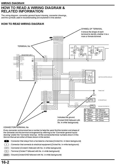 Pleasant Honda Eu3000Is Wiring Diagram Wiring Diagram Wiring 101 Tzicihahutechinfo