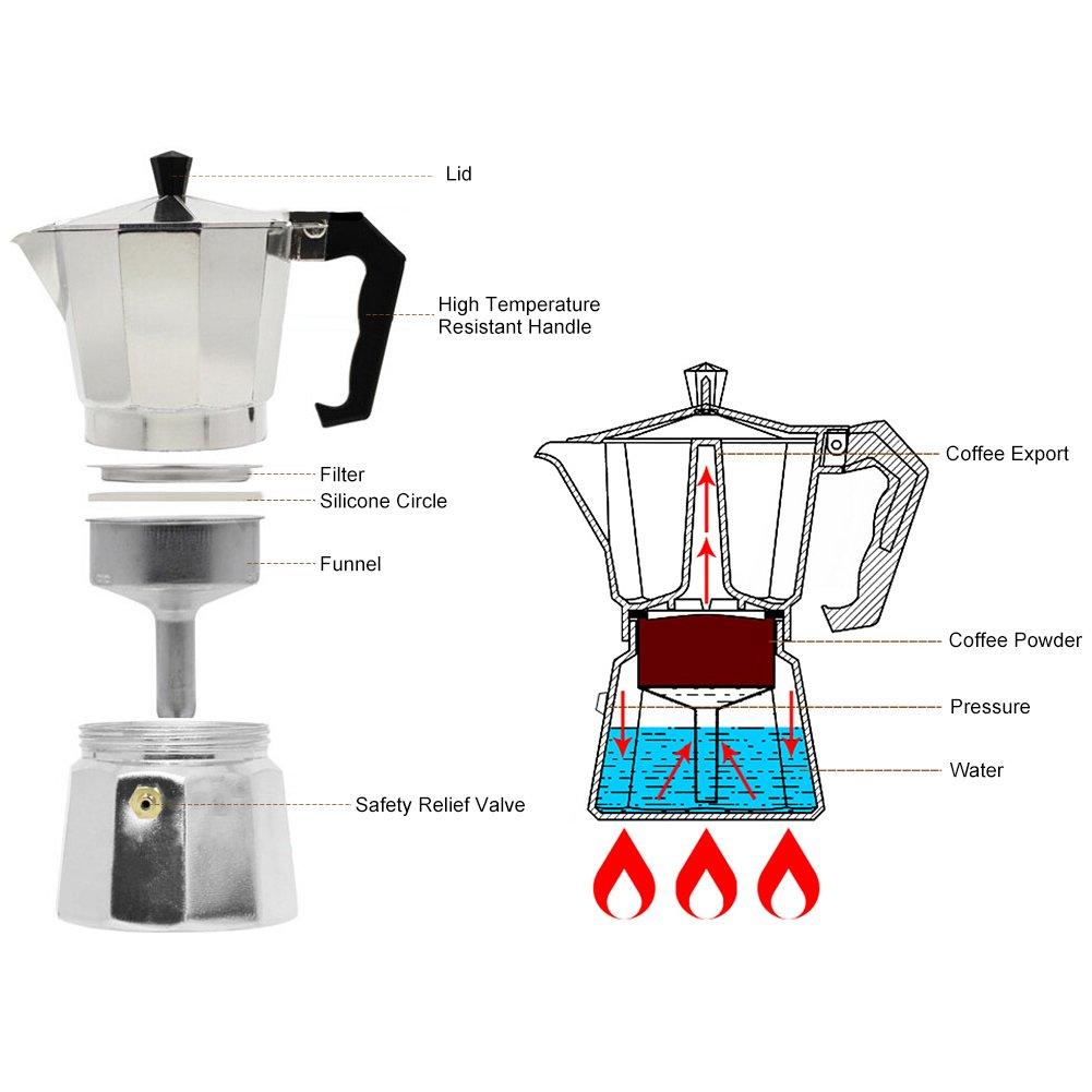Cafetera Italiana de Aluminio, 3/6/9/12 Tazas de café o Moca ...