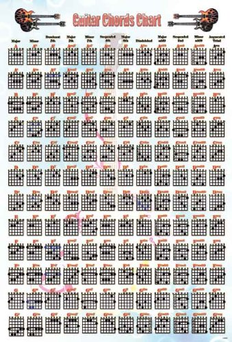 Amazon.com: Guitar Chords Chart Poster - Rare New - Image Print ...