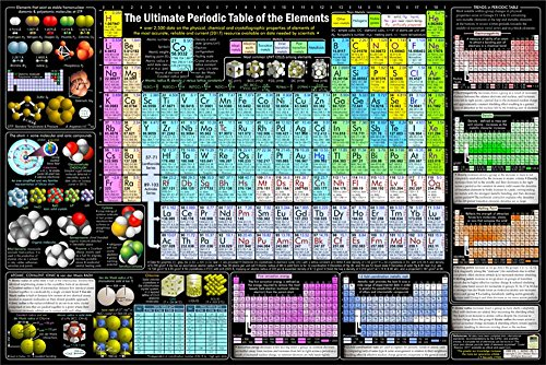 Ultimate Periodic Table - ELITE 2017 Edition Large Poster on Styrene by Shutter Waves - Perfect Best Gift for Professor Student Scientist Classroom Library Lab (16x24 inch with Wall Metal - Ultimate Shutter