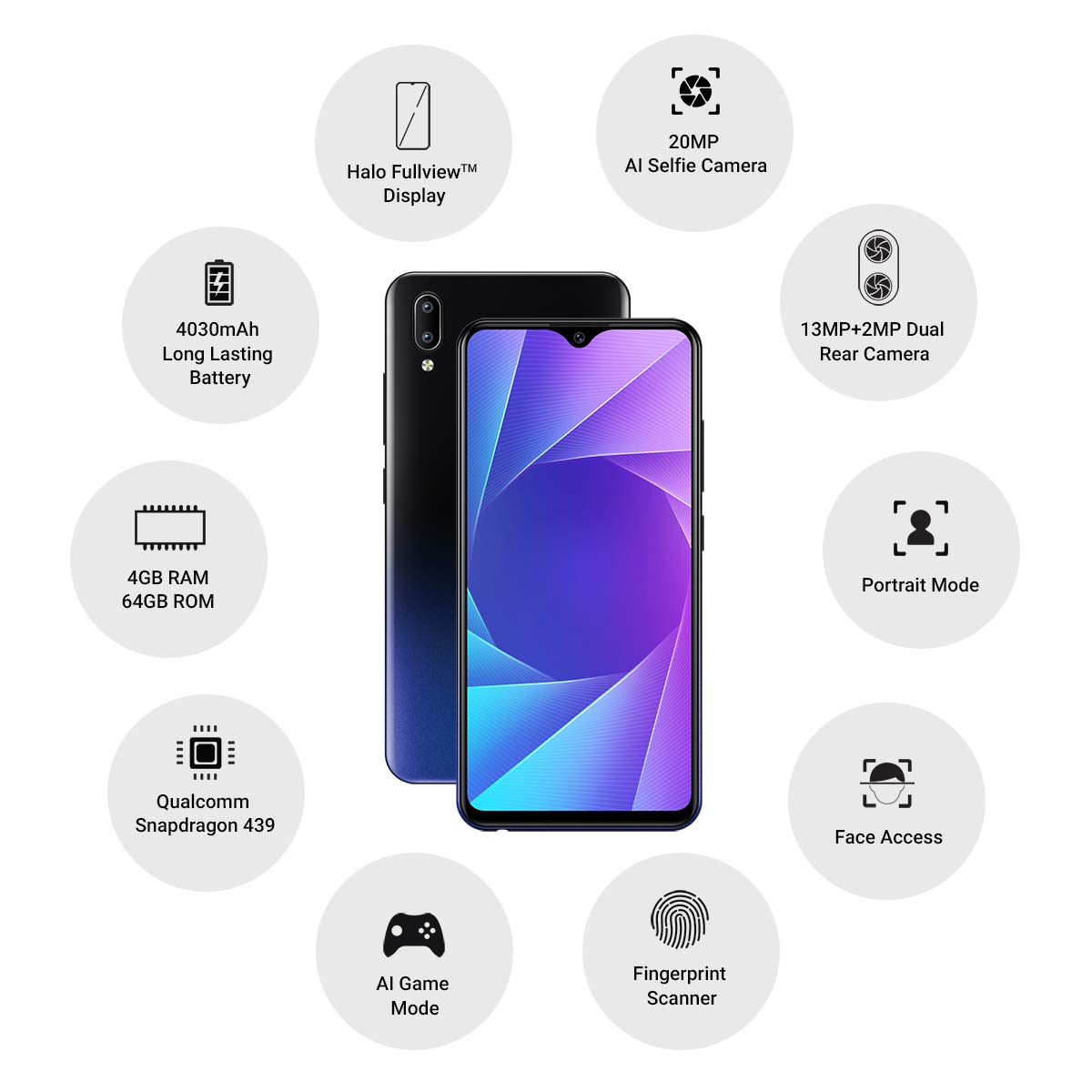 Vivo Y95 (Starry Black, 4GB RAM, 64GB Storage) with No Cost EMI/Additional  Exchange Offers