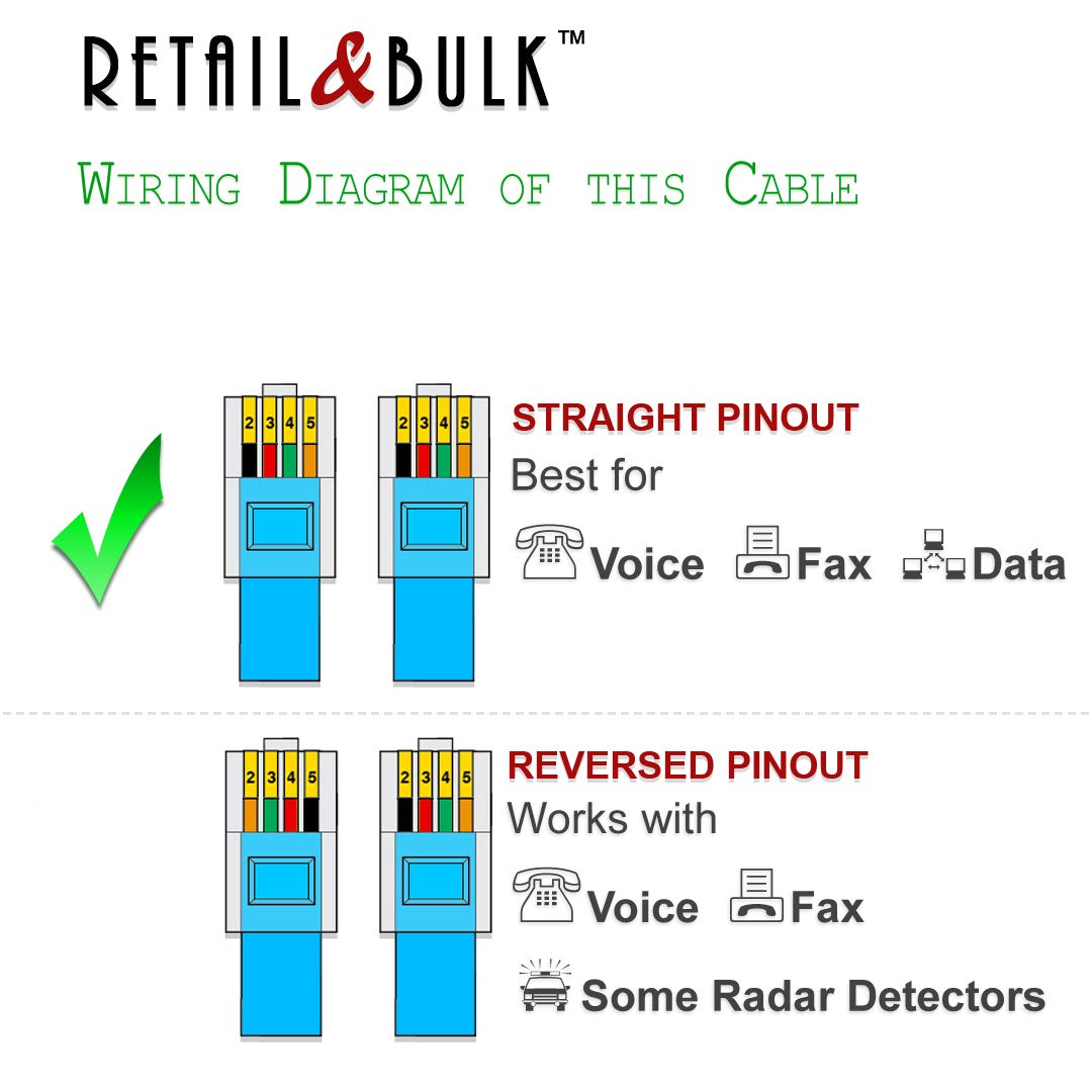 2 Pack 6 Inch Short Telephone Cable Rj11 Male To Straight Cool Wiring Diagram 6p4c Phone Line Cord Electronics