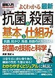 図解入門よくわかる最新抗菌と殺菌の基本と仕組み (How‐nual Visual Guide Book)