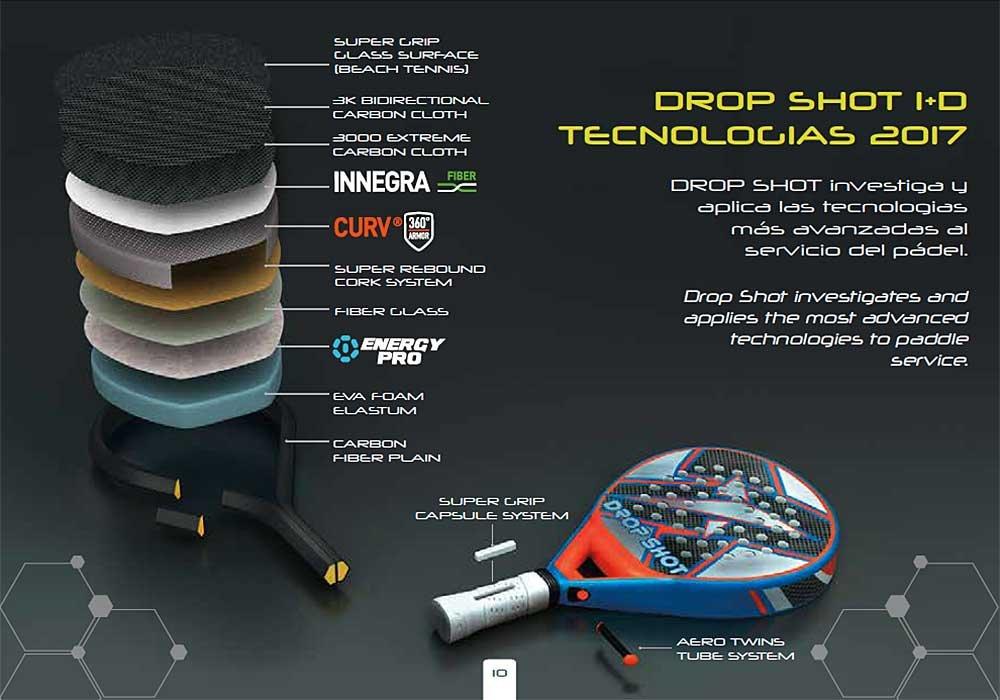 Drop Shot - Raqueta de pádel | Astro 2.0: Amazon.es: Deportes y aire libre