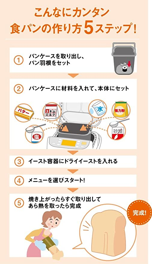 Amazon.com: Panasonic: New Home Bakery (Uno de pan tipo) sd ...