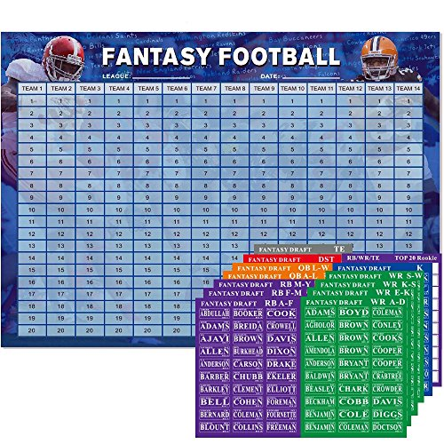 2019 Fantasy Football Draft Kit and Player Label Kit | Durable Color Draft Board |14 Team x 20 Round(2019-2020 Season) (Best Strategy Fantasy Football Draft)