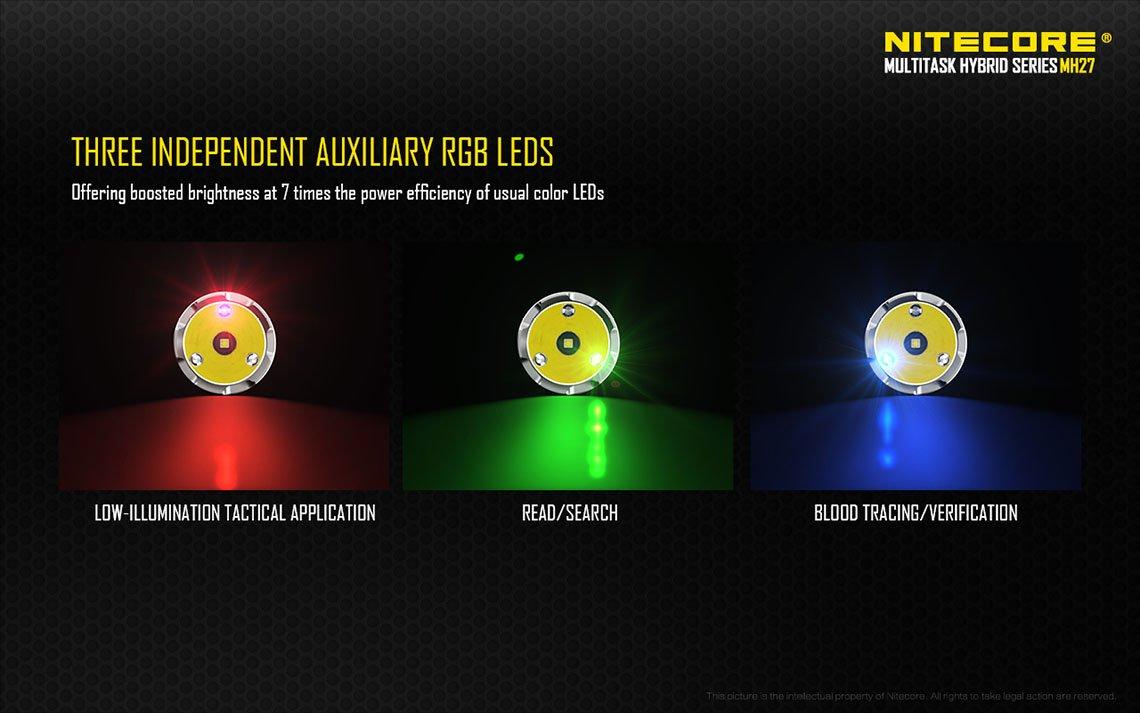 Nitecore MH27 Rechargeable Cree XP-L HI V3 LED Flashlight - 1000 Lumens w/FREE Nitecore NU05 Kit