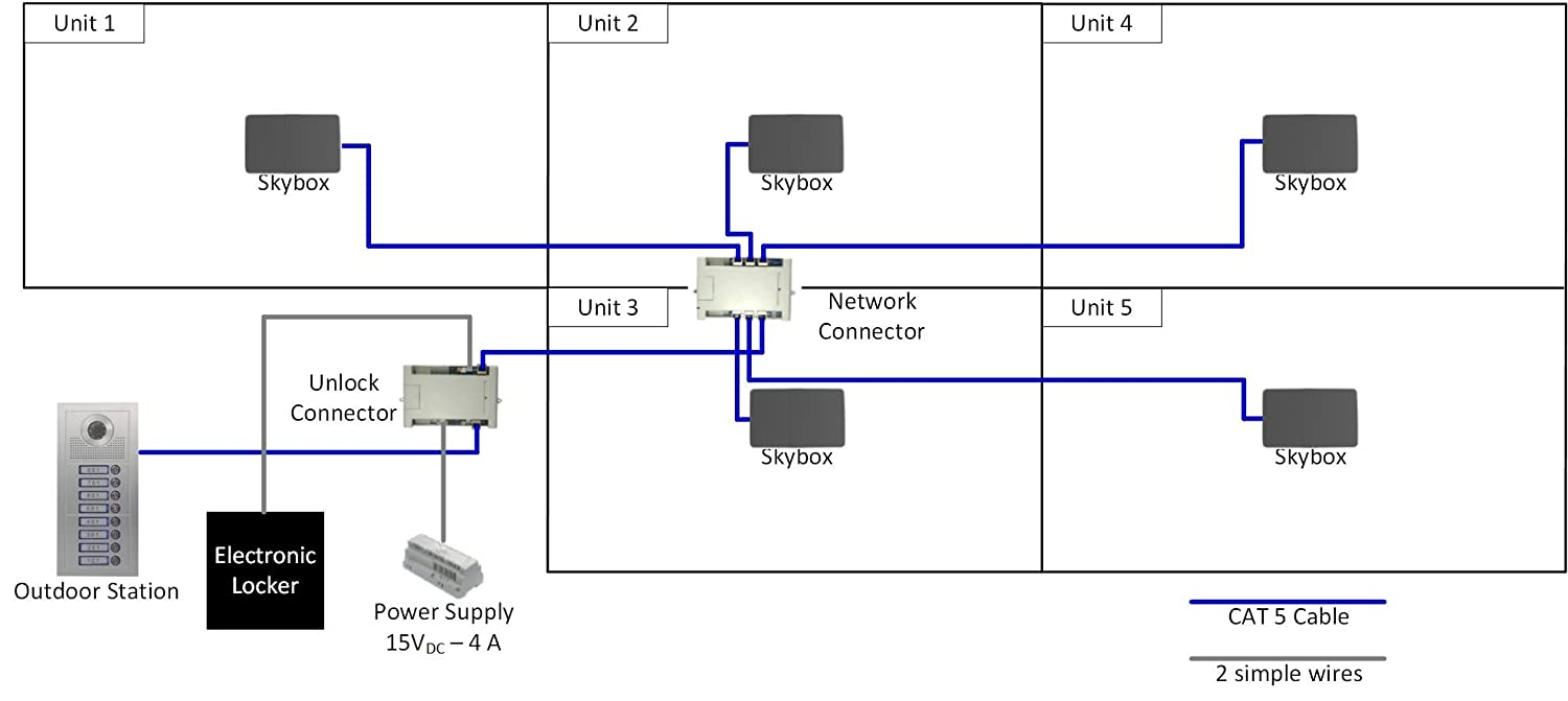 Amazon Gbf Smart Video Inter Doorbell System For Multiunit. Amazon Gbf Smart Video Inter Doorbell System For Multiunit Apartment Building With Wifi Remote Access By Android And Ios 5 Unit. Wiring. Of Diagram Doorbell A Wiring Wl 4a At Scoala.co