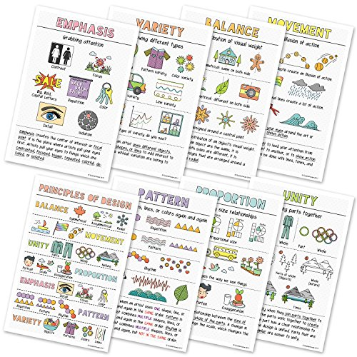 Principles of Design Classroom Variety Posters, Set of 8, 12 x 18 inches (Balance Movement Pattern Emphasis Variety And Unity)