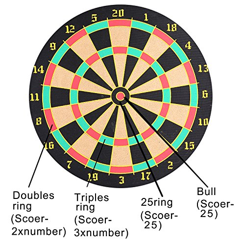 Review Roll-up Magnetic Dart Board