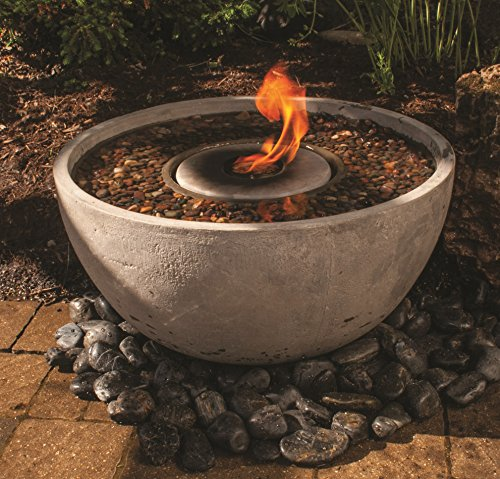 Best Fountain Accessories