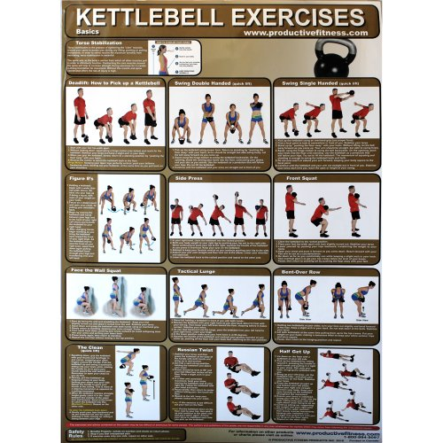 Productive Fitness Poster Series (Kettlebell) Basic Exercises for At Home Training (Laminated)