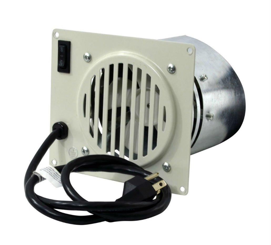 Heater F299200 Blower Fan Kit for All Vent Free 20,000 & 30,000 BTU Units