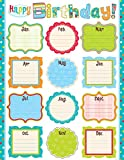 preschool birthday chart - Creative Teaching Press Dots on Turquoise Happy Birthday Chart (0975)