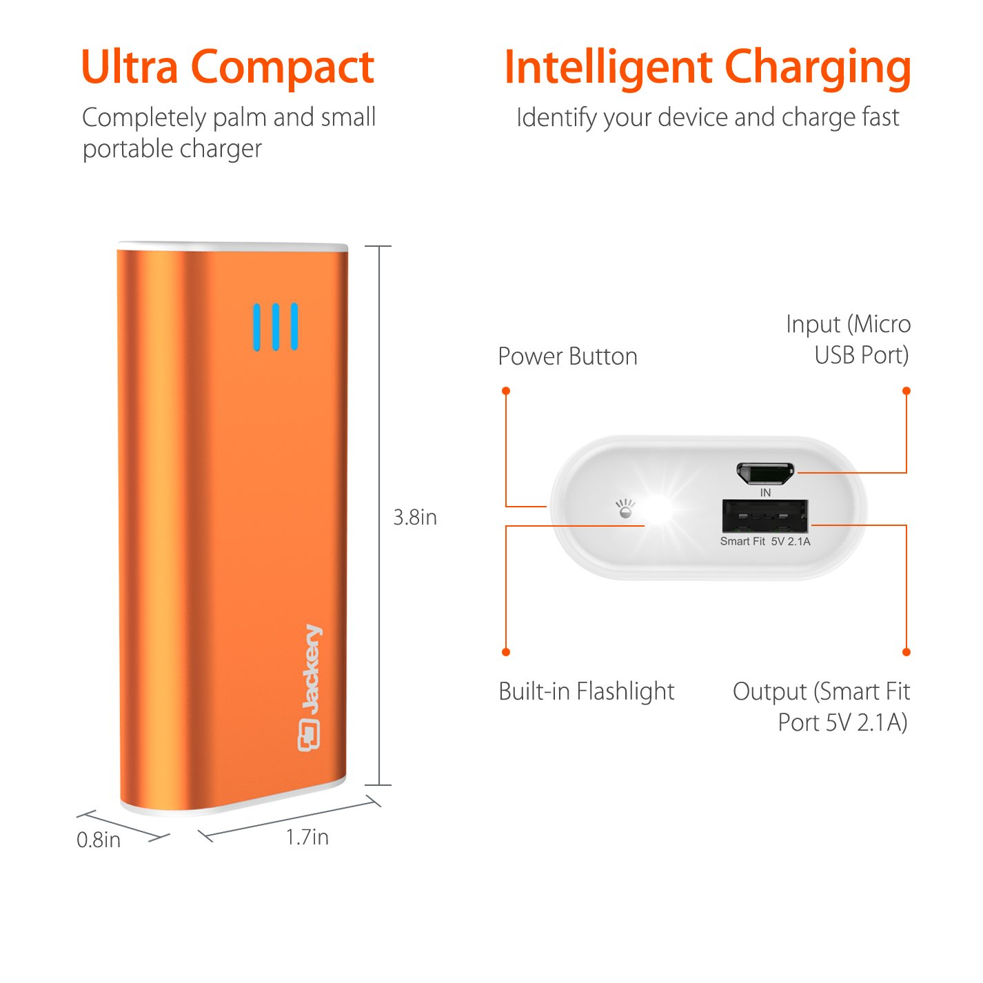 Jackery Portable Travel Charger Bar 6000mah Pocket Sized 8210 Mobile Phone Circuit Diagram Batterycharger Ultra Compact External Battery Power Bank Fast Charging Speed With Emergency Flashlight