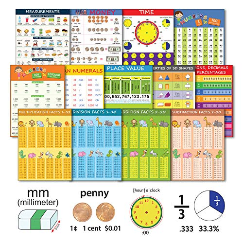 13 Educational Classroom Posters for Toddlers - Time & Money, Number 1-100 & Million, 3D Shapes, Addition, Subtraction, Multiplication, Division Facts - Learning for Toddlers Classroom Decorations (Parts Of Addition Subtraction Multiplication And Division)