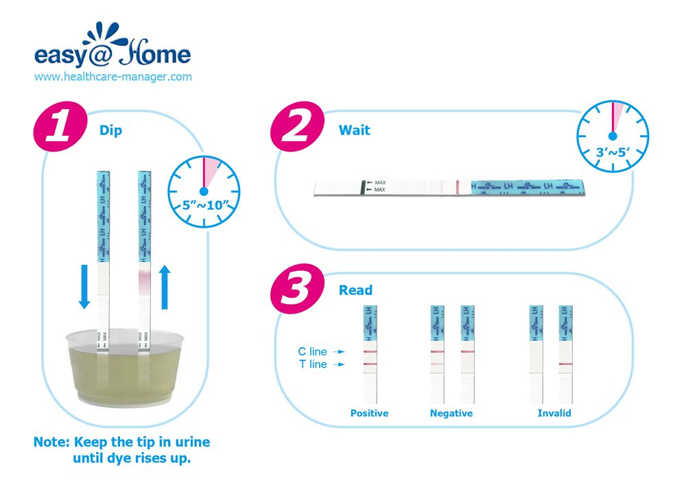 Easy@Home branded 100 Ovulation (LH) Urine Test Strips, 100 Tests by Easy@Home (Image #5)