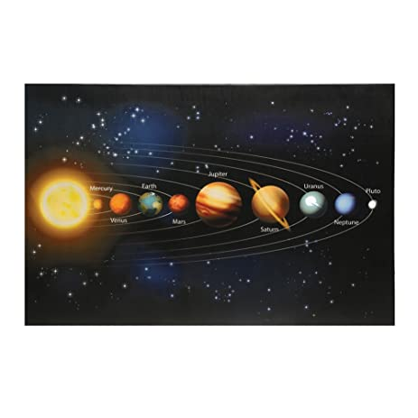 LED Solar System Canvas Print   Light Up Wall Art