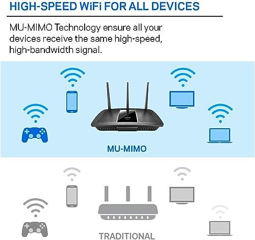linksys ea7300 MU-MIMO Technology