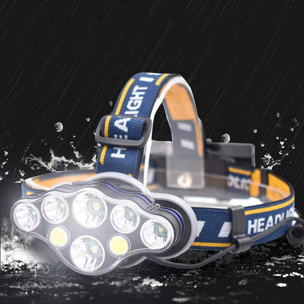 IPX4 Para Camping Pesca Ciclismo Carrera Caza Linterna Frontal LED Linterna Frontal Recargable USB /& 2 Bater/ías Recargables 8 Modos de Luz con Luz Roja