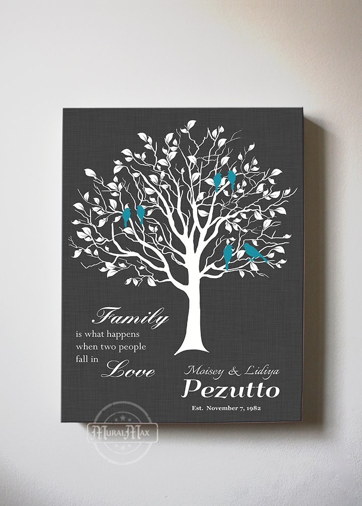 MuralMax - Custom Family Tree, When Two People Fall In Love, Stretched Canvas Wall Art, Wedding & Anniversary Gifts, Unique Wall Decor, Color, Charcoal - 30-DAY - Size - 24x30 by MuralMax